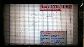 Cara mengoptimalkan tenaga BMW 323i tahun1998